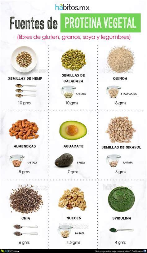 alimentos q tienen proteinas h 225 bitos health coaching fuentes de prote 237 na vegetal