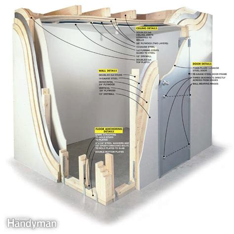 safe room design how to build a shelter the family handyman