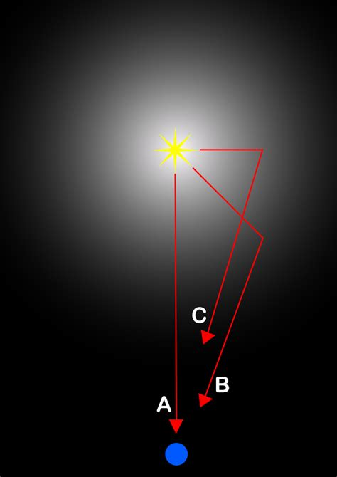 file light echo png wikimedia commons
