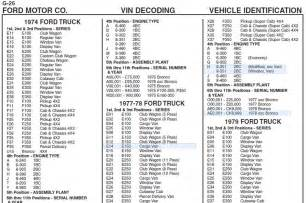 2014 acura vin decoder autos post