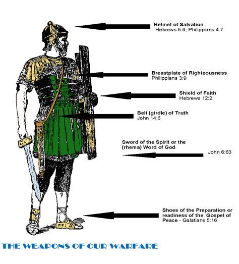 Light Bearers Ministry Learning Spiritual Warfare Page 5