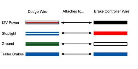 ame trailer mounted electric brake controller wiring diagram