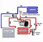 Solar Air Conditioning Systems  Conditioner Solartubs