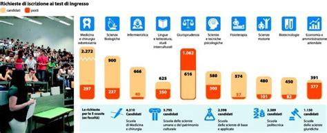 test scienze turismo universit 224 boom di domande corsa agli studi dedicati al