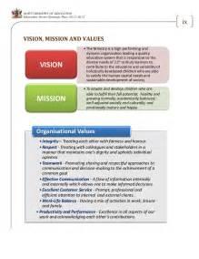 ministry strategic plan template ministry of education strategic plan