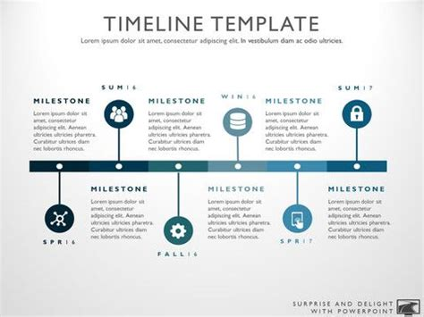Timeline Template For Powerpoint Great Project Management Tools To Help You Create A Timeline Graphic Design Project Management Template