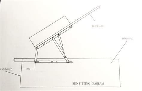 meccanismo per letto contenitore prezzi meccanismo per letto contenitore a ribalta ferramenta on