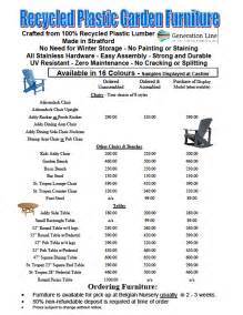 plastic chairs price list