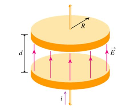 capacitor in parallel mastering physics the magnetic field in a charging capacitor mastering