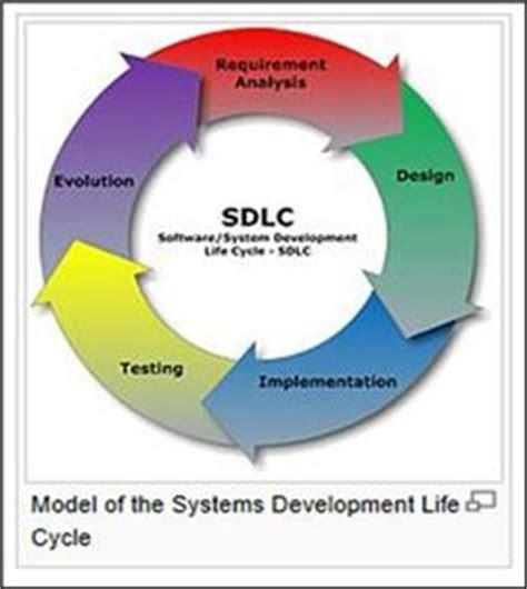agile sdlc diagram 14 best images of agile sdlc phases diagram agile