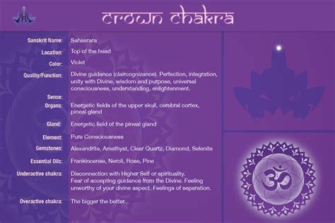 chakra healing miami find   chakras  blocked