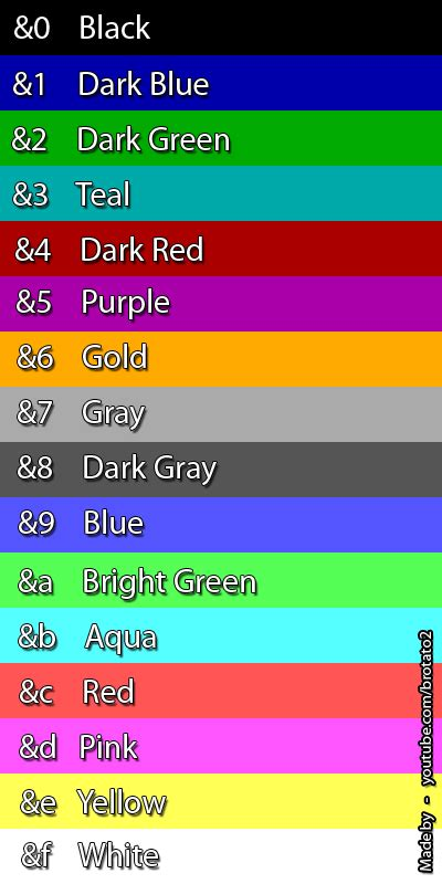 mc color code helpful images cowsenheimer mc server