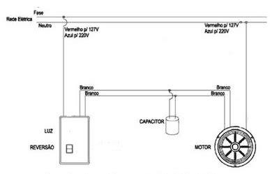o que é capacitor de ventilador de teto como funciona o capacitor do ventilador de teto marcio cunha