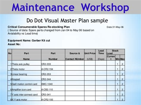 Download Predictive Maintenance Checklist Gantt Chart Excel Template Reliability Centered Maintenance Excel Template