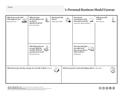 Business Model You Template business model you template