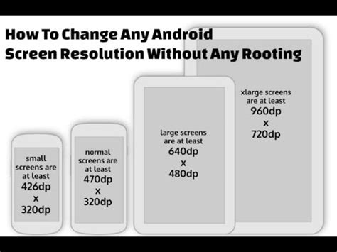 change resolution in any android device without root