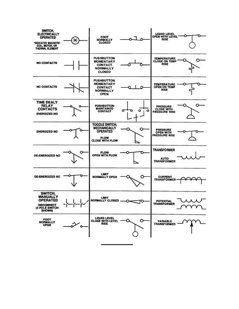wiring diagram automotive electrical symbols alexiustoday