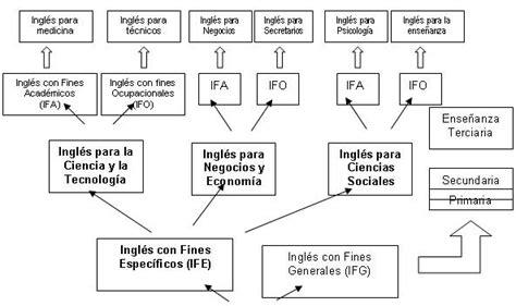 la lengua como base de la cultura monografias la lengua como base de la cultura monografias