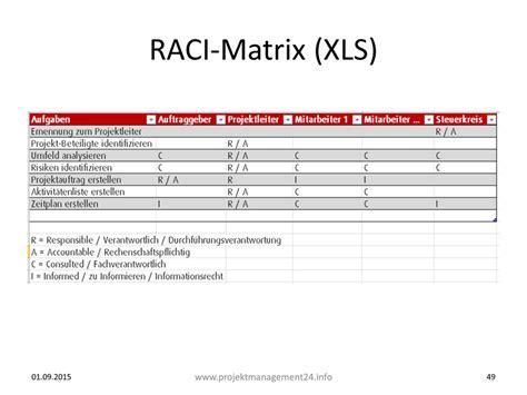 Rasic template raci chart template pacq 2018 business cards raci matrix regelt verantwortlichkeiten im projektmanagement mit vorlage in excel zum download fandeluxe Images
