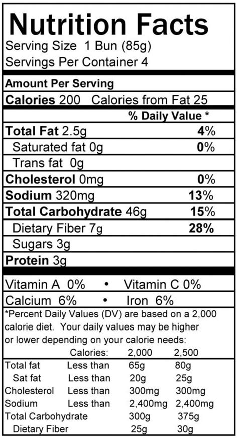 carbohydrates on nutrition label 100 nutrition label other carbohydrates