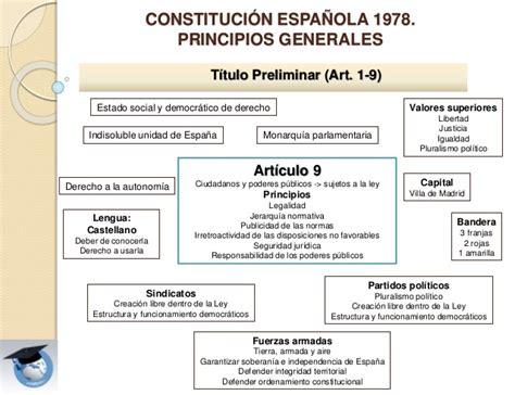 constitucin espaola 29 de 8490859302 tema 13 la transici 243 n y constituci 243 n 78 imagomundis s blog