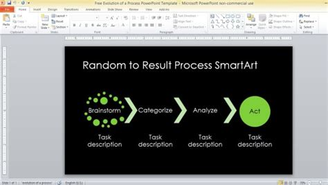 Evolution Of A Process Free Powerpoint Template Powerpoint Smartart Process Templates