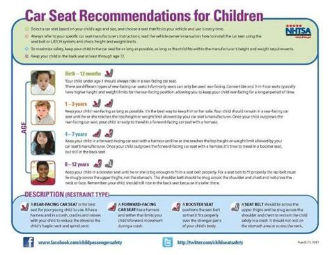 california for booster seats child car booster seat laws in california are changing on