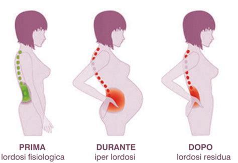 quale materasso per il mal di schiena mal di schiena quale materasso scegliere