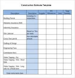 construction estimating spreadsheet template 5 construction estimate templates free word excel
