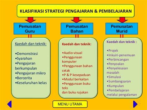 Evaluasi Pembelajaran Prinsip Teknik Dan Prosedur strategi prinsip pengajaran pendidikan islam