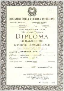 certificates and diplomas madvertising