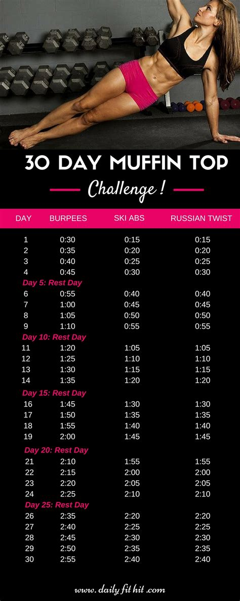 Hit The Floor Exercise - 30 day muffin top challenge daily fit hit