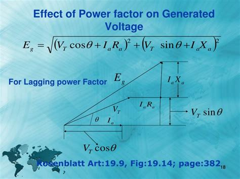 power factor of practical inductor is effect of inductor on power factor 28 images why power factor is lagging in inductor 28