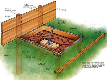 pit building plans how to build a horseshoe court green homes