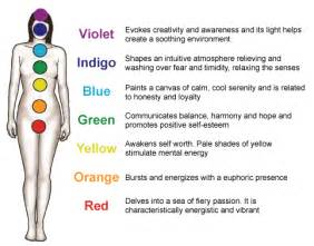aura colors and meanings satin crystals how your aura colors can guide your