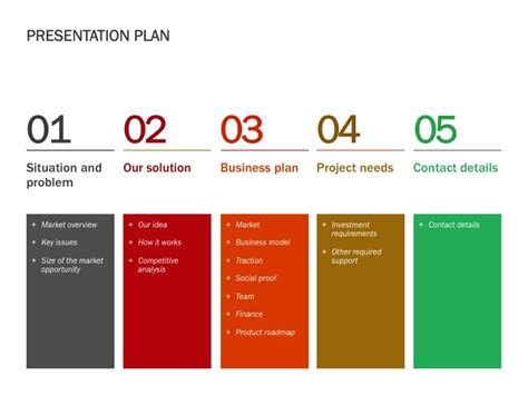 layout of presentation ppt template design and presentation structure graphics