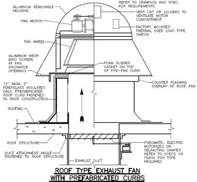 roof mounted exhaust fans residential information roof mounted exhaust fan intallation details