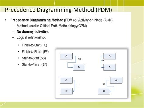 process sequence diagram process free engine image for