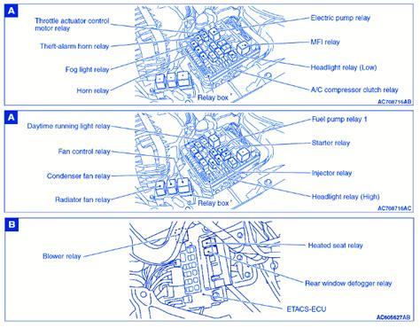 2002 mitsubishi lancer oz rally fuse box diagram 48