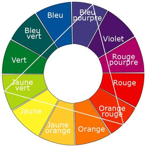 color blocking definition r 233 ussir color block couleurs support photo et