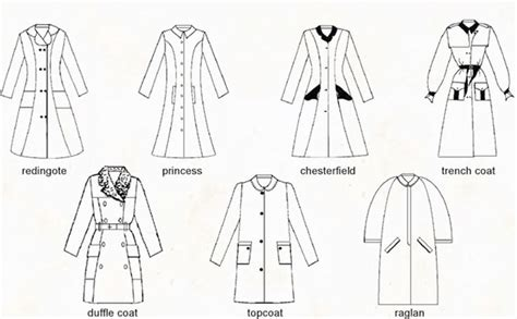jacket pattern types ultimate blouse style guide womens google search style