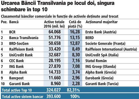 banci romania top 10 cele mai mari b艫nci din rom 226 nia primii zece