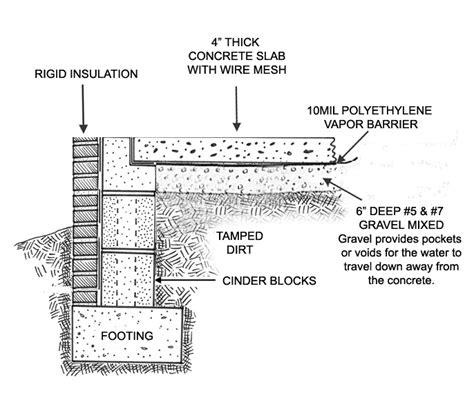 concrete slab diagram waffles post 40 215 28