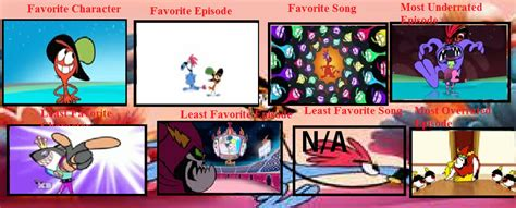 wander over yonder controversy meme by paynopat on deviantart