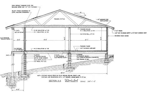 home designer pro cross section free 3 bedroom ranch house plan with porch for sloped lot