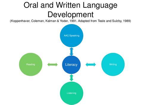 written language and written language development koppenhaver