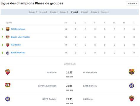 Calendrier Ligue Des Chions Fc Barcelone Calendrier Pdf Ligue Des Chions 2015 2016 224 T 233 L 233 Charger
