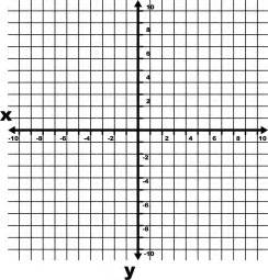 coordinate plane template free coordinate graph coloring pages