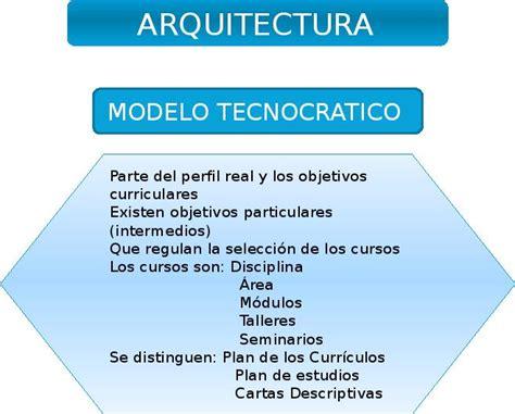 Modelo Curricular De Y Faust 3 2 Modelo J A Arnaz Teor 237 As Y Modelos Inovadores De Organizaci 243 N Curricular