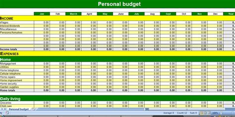 Personal Budget Robergtaxsolutions Com Personal Annual Budget Template